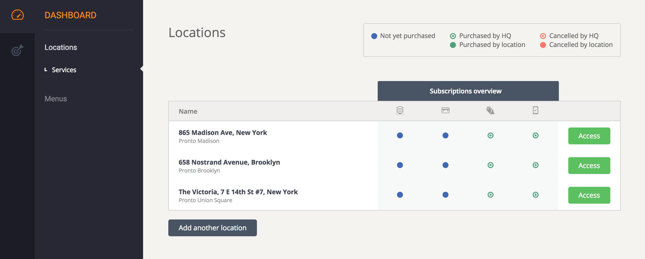 Online Ordering System For Multi Location Restaurants