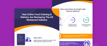 online food ordering statistics infographic
