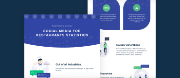 social media for restaurants statistics