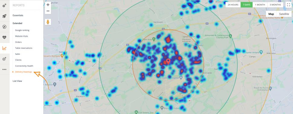 data science in restaurant industry